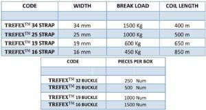 TREFEX Specifications - SRIPL