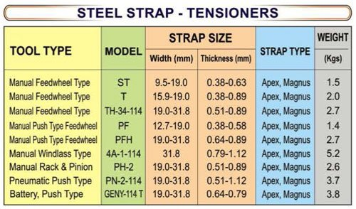 steel_strapping_tension_Pneumatic_Table - SRIPL