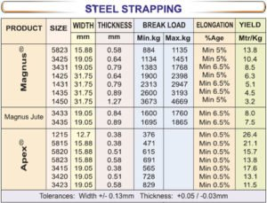 Steel Strap Specifications - SRIPL
