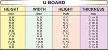 U-Board_table - SRIPL