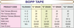 bopp_tape Specifications - SRIPL