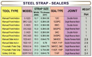 steel_strapping_sealers_table - SRIPL