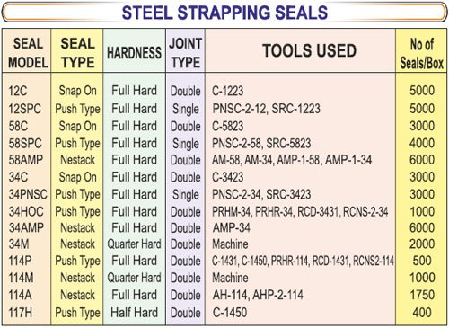 steel_strapping_seals - SRIPL