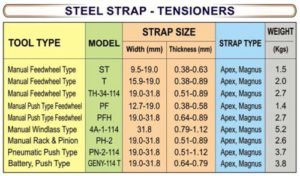steel_strapping_tensioners - SRIPL