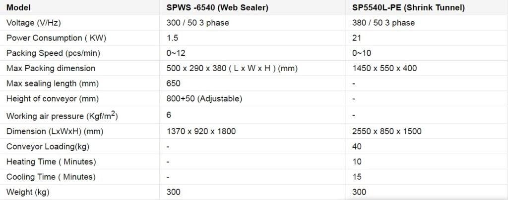 Shrink Machine - Web Sealer Specifications - SRIPL