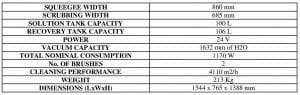 Specifications of Quartz 66 Industrial Professional Floor scrubber Drier Machine